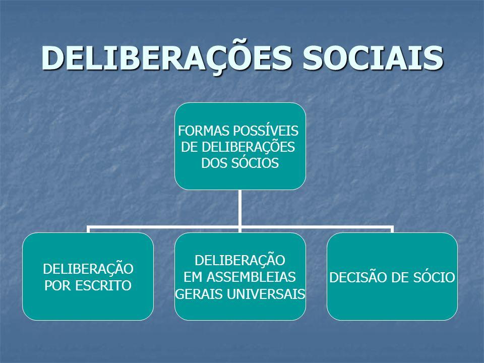 DELIBERAÇÕES SOCIAIS FORMAS POSSÍVEIS DE DELIBERAÇÕES DOS SÓCIOS DELIBERAÇÃO POR ESCRITO DELIBERAÇÃO EM ASSEMBLEIAS GERAIS UNIVERSAIS DECISÃO DE SÓCIO