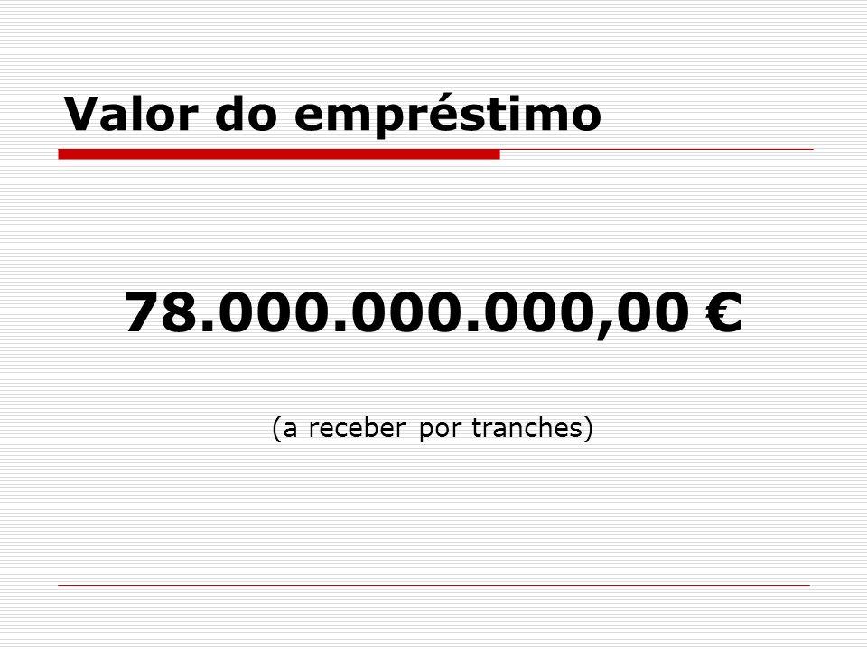 Valor do empréstimo 78.000.000.000,00 (a receber por tranches)