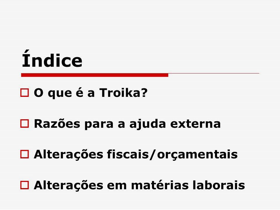 Índice O que é a Troika? Razões para a ajuda externa Alterações fiscais/orçamentais Alterações em matérias laborais