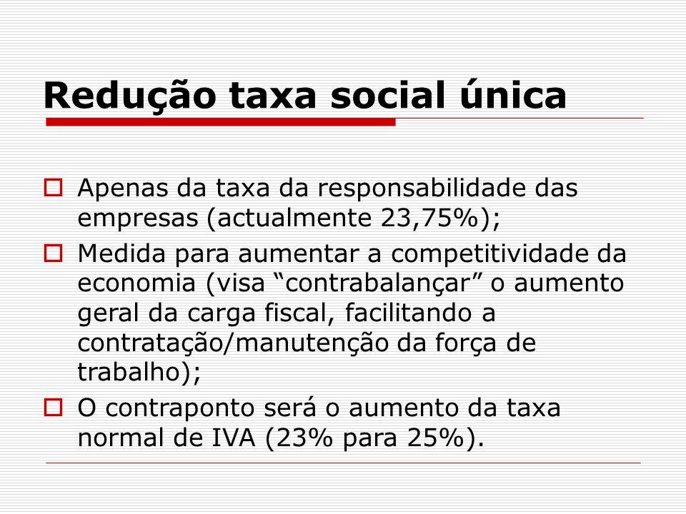 Redução taxa social única Apenas da taxa da responsabilidade das empresas (actualmente 23,75%); Medida para aumentar a competitividade da economia (vi