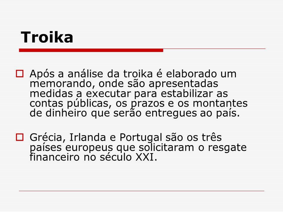 Troika Após a análise da troika é elaborado um memorando, onde são apresentadas medidas a executar para estabilizar as contas públicas, os prazos e os