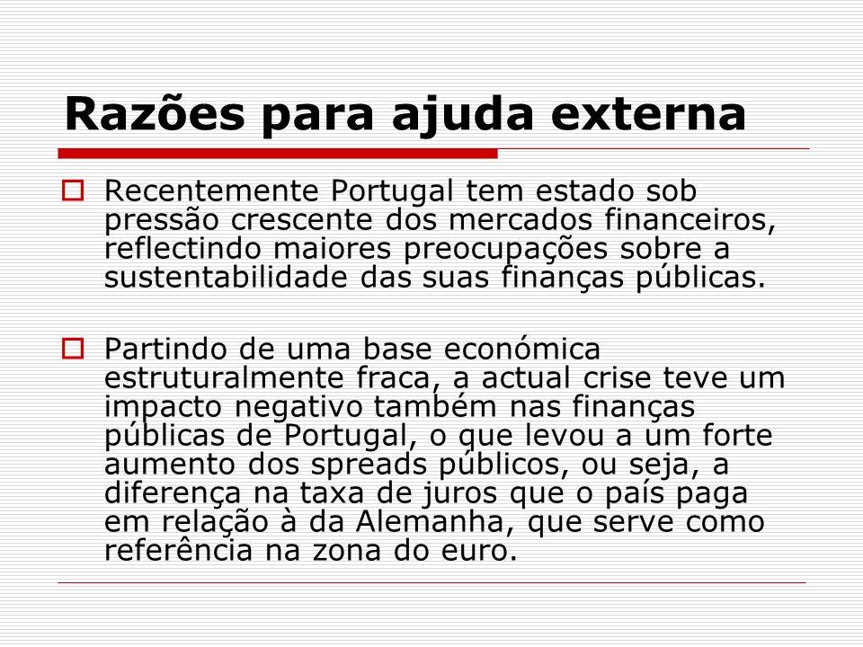 Razões para ajuda externa Recentemente Portugal tem estado sob pressão crescente dos mercados financeiros, reflectindo maiores preocupações sobre a su