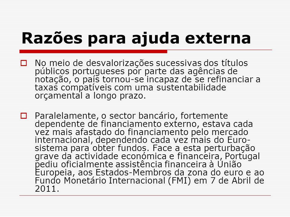 No meio de desvalorizações sucessivas dos títulos públicos portugueses por parte das agências de notação, o país tornou-se incapaz de se refinanciar a
