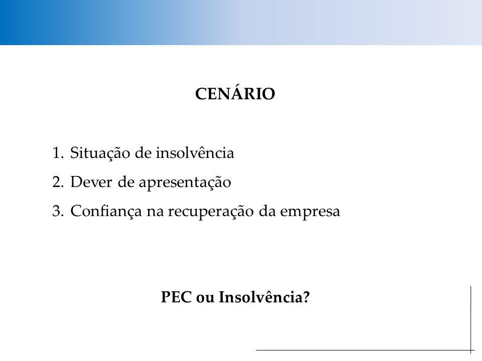 CENÁRIO 1.Situação de insolvência 2.Dever de apresentação 3.Confiança na recuperação da empresa PEC ou Insolvência