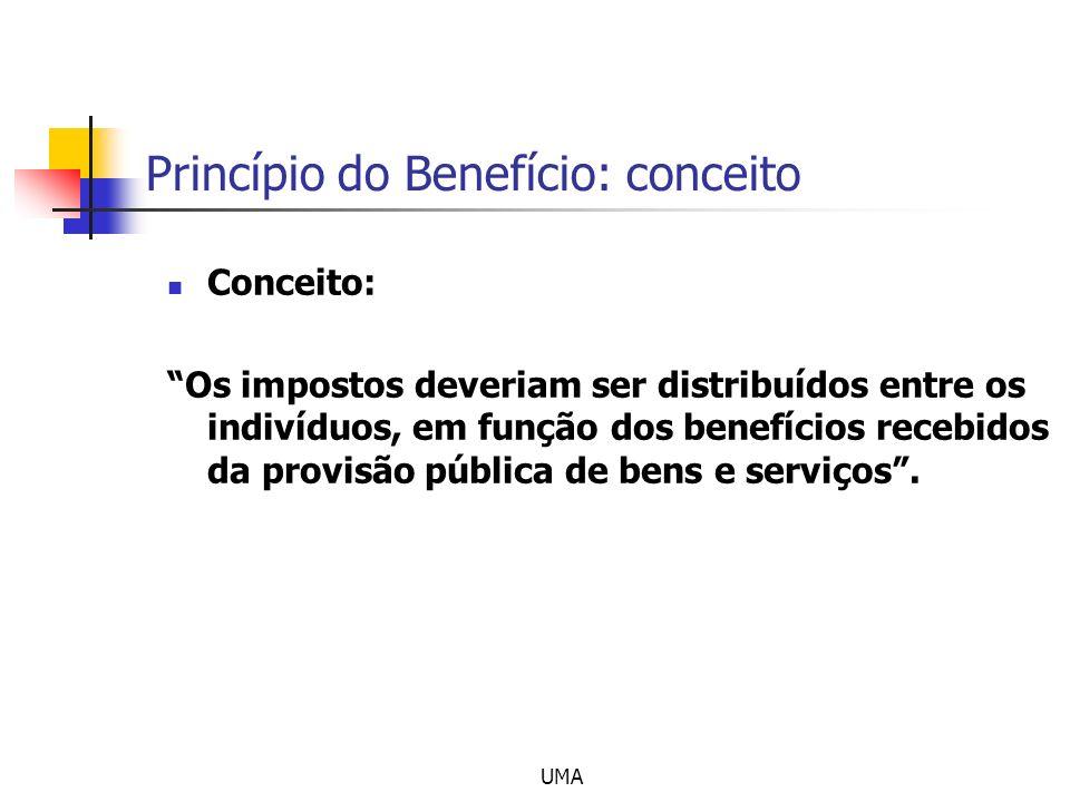 UMA Princípio do Benefício: conceito Conceito: Os impostos deveriam ser distribuídos entre os indivíduos, em função dos benefícios recebidos da provis