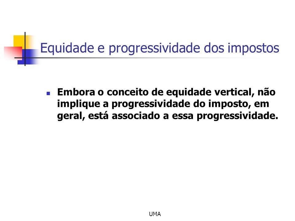 UMA Equidade e progressividade dos impostos Embora o conceito de equidade vertical, não implique a progressividade do imposto, em geral, está associad
