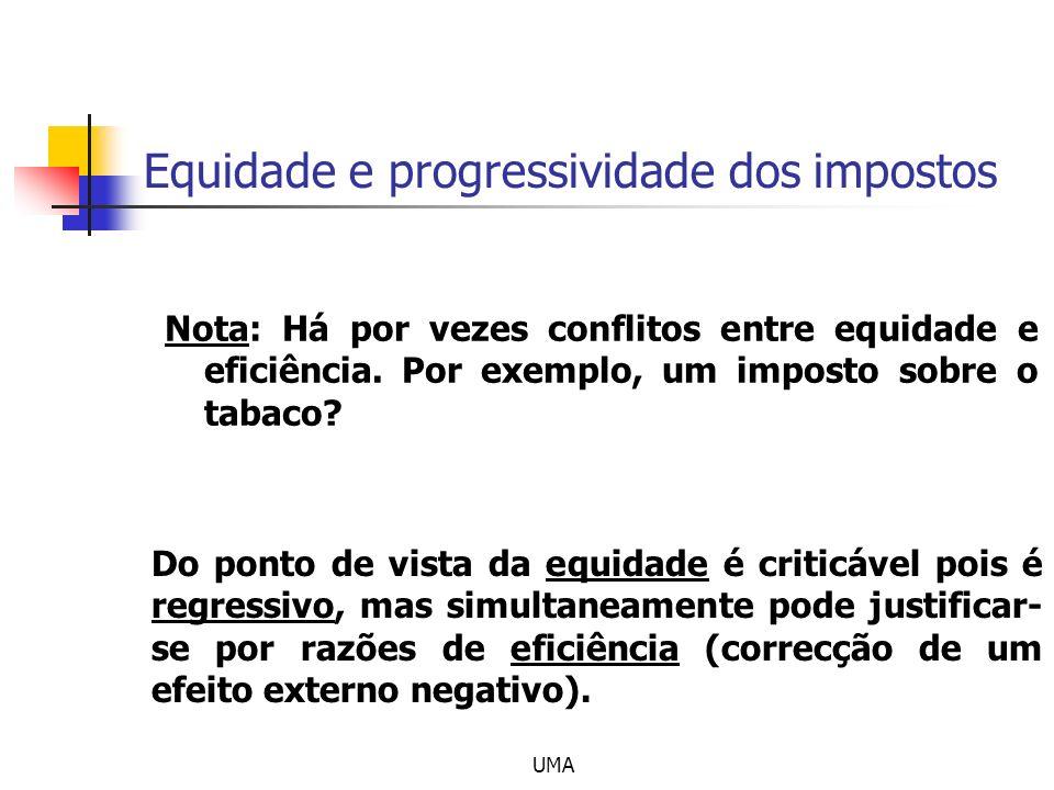 UMA Equidade e progressividade dos impostos Nota: Há por vezes conflitos entre equidade e eficiência. Por exemplo, um imposto sobre o tabaco? Do ponto