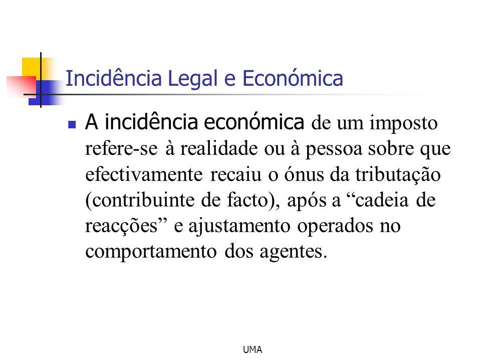 UMA Incidência Legal e Económica A incidência económica de um imposto refere-se à realidade ou à pessoa sobre que efectivamente recaiu o ónus da tribu