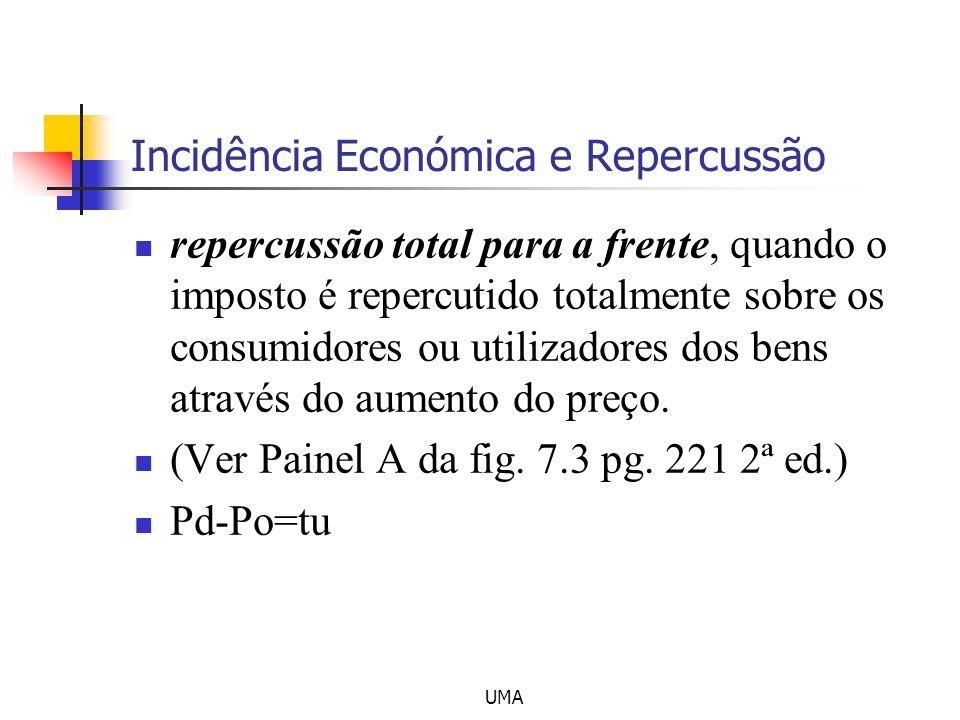 UMA Incidência Económica e Repercussão repercussão total para a frente, quando o imposto é repercutido totalmente sobre os consumidores ou utilizadore