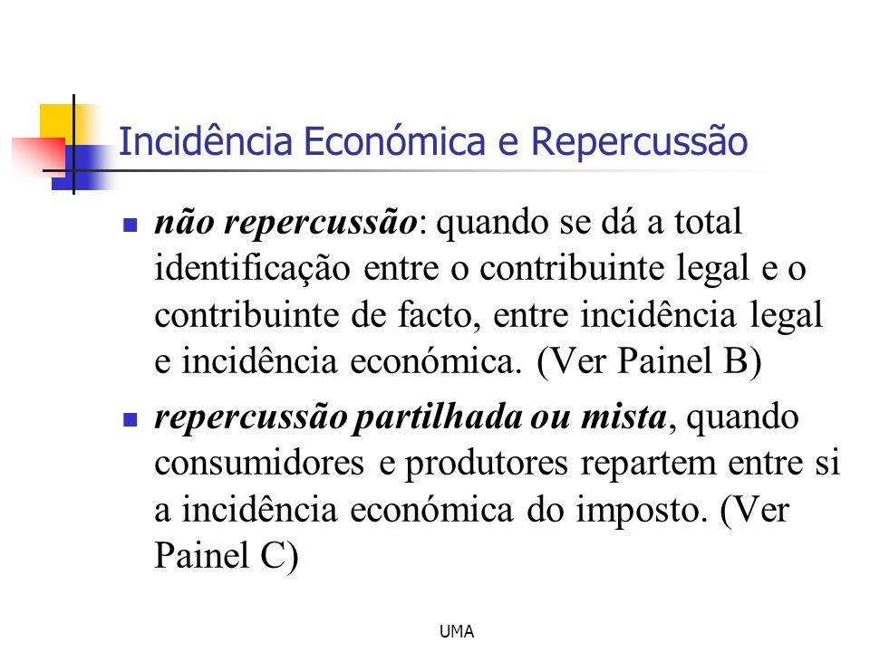 UMA Incidência Económica e Repercussão não repercussão: quando se dá a total identificação entre o contribuinte legal e o contribuinte de facto, entre