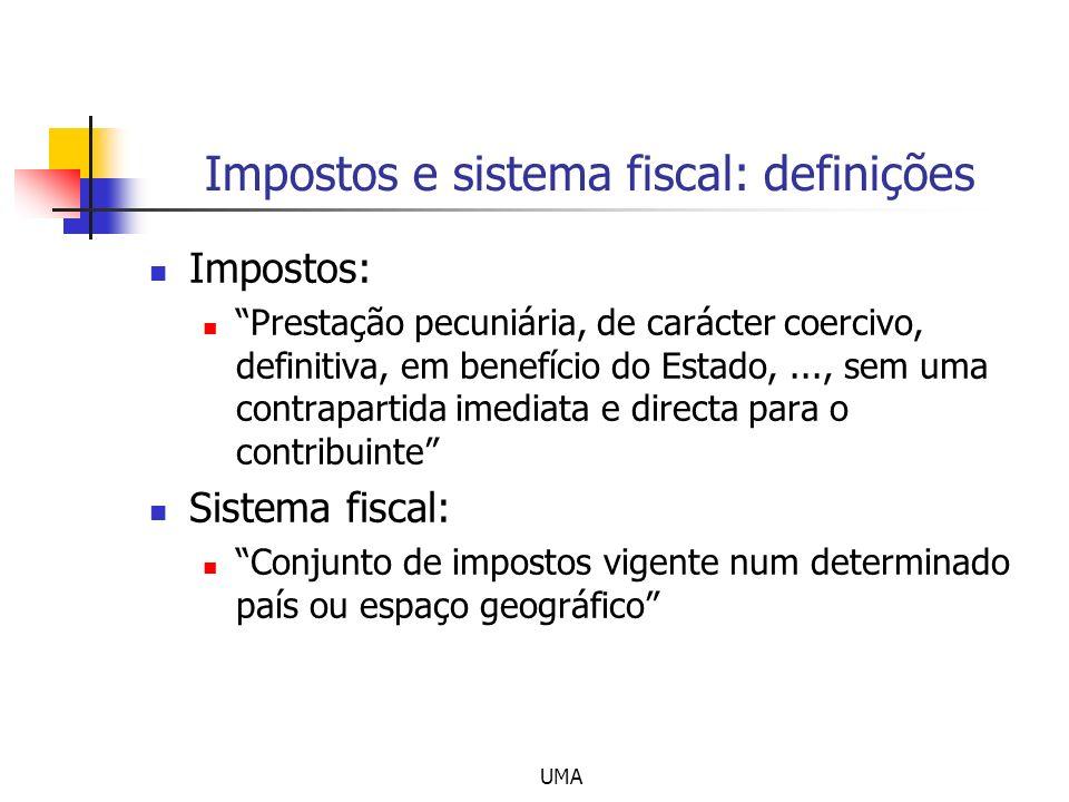 UMA Impostos e sistema fiscal: definições Impostos: Prestação pecuniária, de carácter coercivo, definitiva, em benefício do Estado,..., sem uma contra