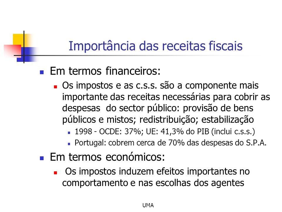 UMA Importância das receitas fiscais Em termos financeiros: Os impostos e as c.s.s. são a componente mais importante das receitas necessárias para cob