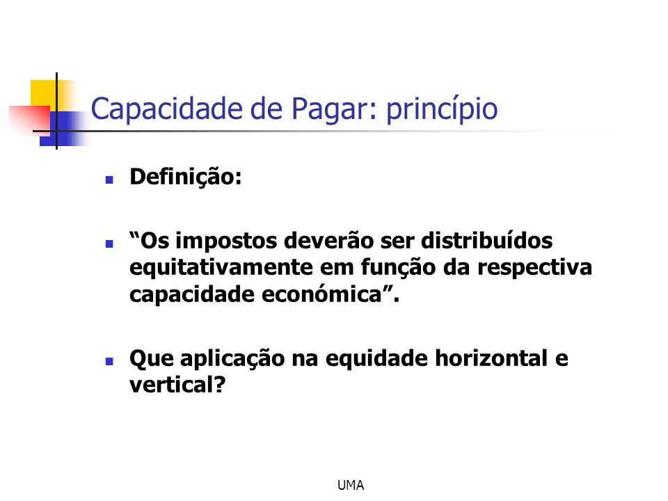 UMA Capacidade de Pagar: princípio Definição: Os impostos deverão ser distribuídos equitativamente em função da respectiva capacidade económica. Que a