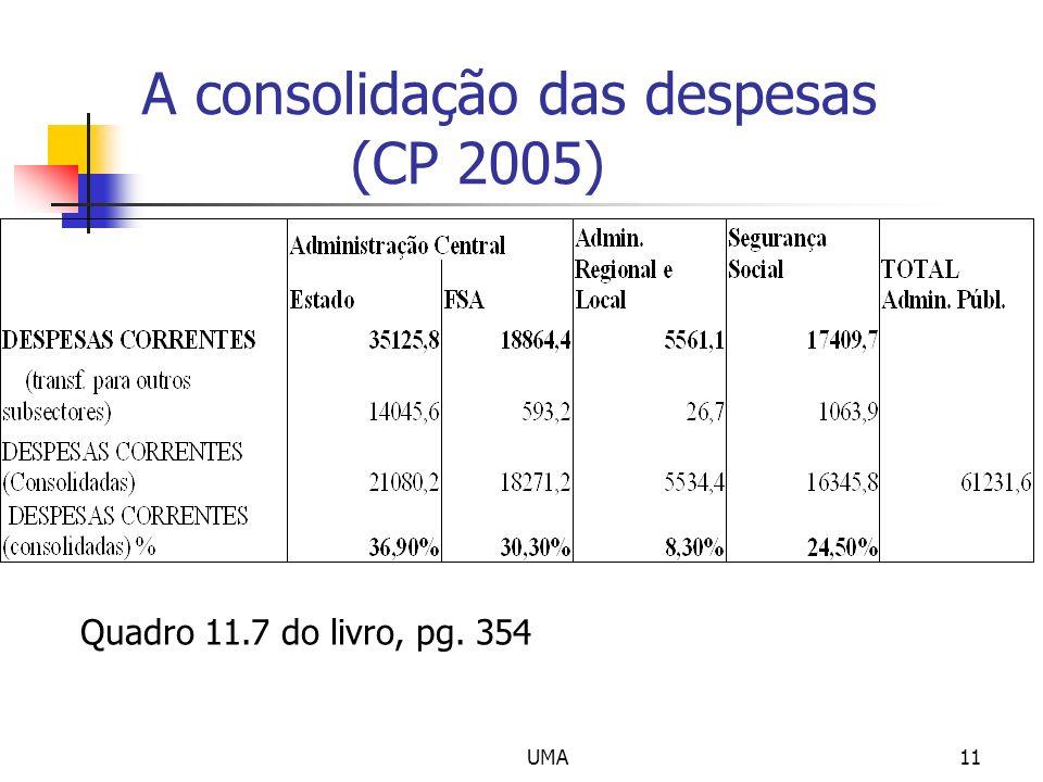 UMA11 A consolidação das despesas (CP 2005) Quadro 11.7 do livro, pg. 354