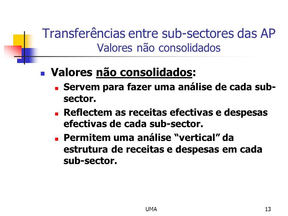 UMA13 Transferências entre sub-sectores das AP Valores não consolidados Valores não consolidados: Servem para fazer uma análise de cada sub- sector. R