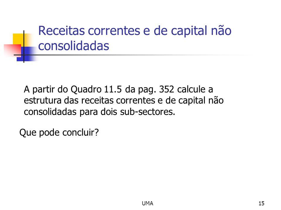 UMA15 Receitas correntes e de capital não consolidadas A partir do Quadro 11.5 da pag. 352 calcule a estrutura das receitas correntes e de capital não