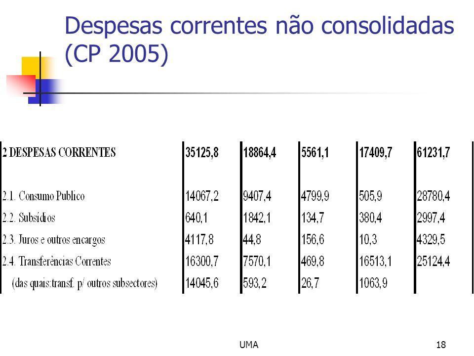 UMA18 Despesas correntes não consolidadas (CP 2005)