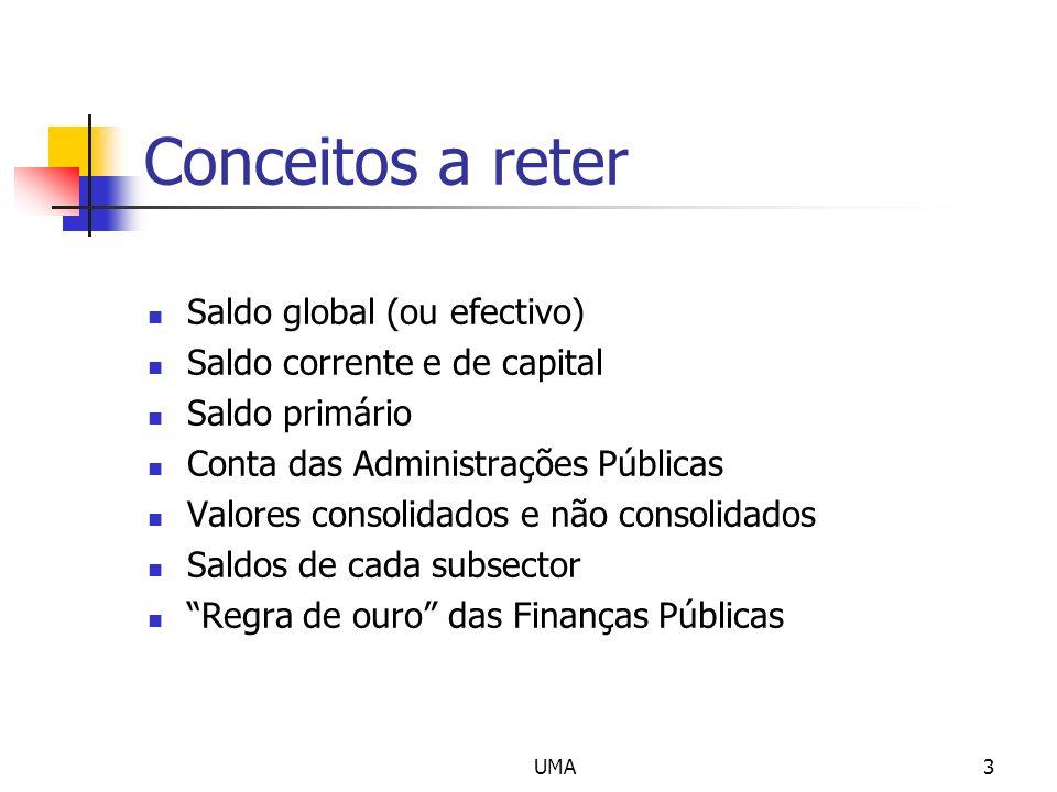 UMA3 Conceitos a reter Saldo global (ou efectivo) Saldo corrente e de capital Saldo primário Conta das Administrações Públicas Valores consolidados e