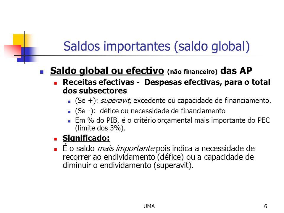 UMA6 Saldos importantes (saldo global) Saldo global ou efectivo (não financeiro) das AP Receitas efectivas - Despesas efectivas, para o total dos subs