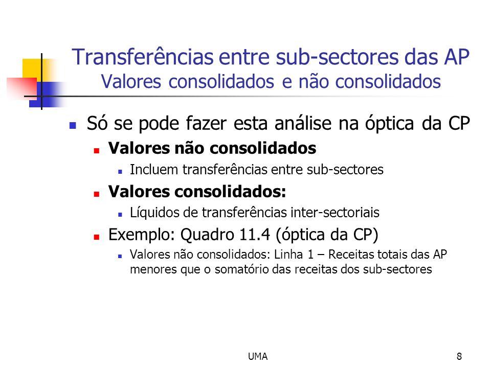 UMA8 Transferências entre sub-sectores das AP Valores consolidados e não consolidados Só se pode fazer esta análise na óptica da CP Valores não consol