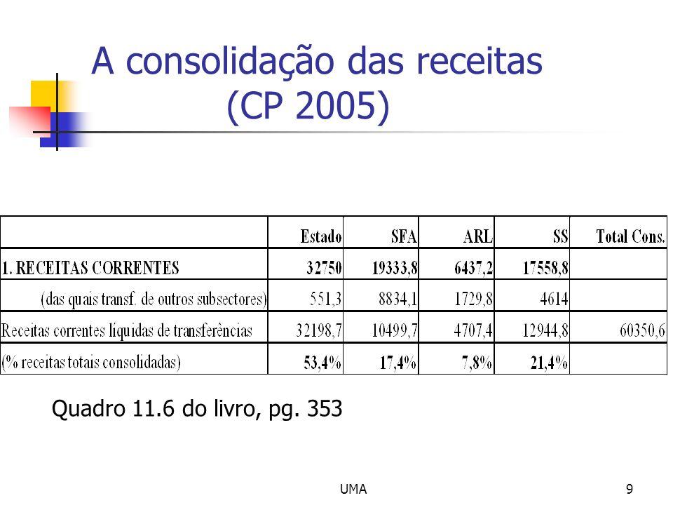 UMA9 A consolidação das receitas (CP 2005) Quadro 11.6 do livro, pg. 353