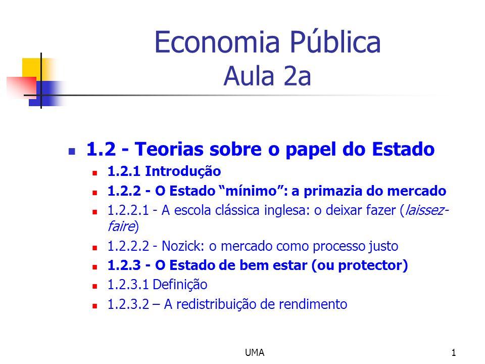 UMA1 Economia Pública Aula 2a 1.2 - Teorias sobre o papel do Estado 1.2.1 Introdução 1.2.2 - O Estado mínimo: a primazia do mercado 1.2.2.1 - A escola