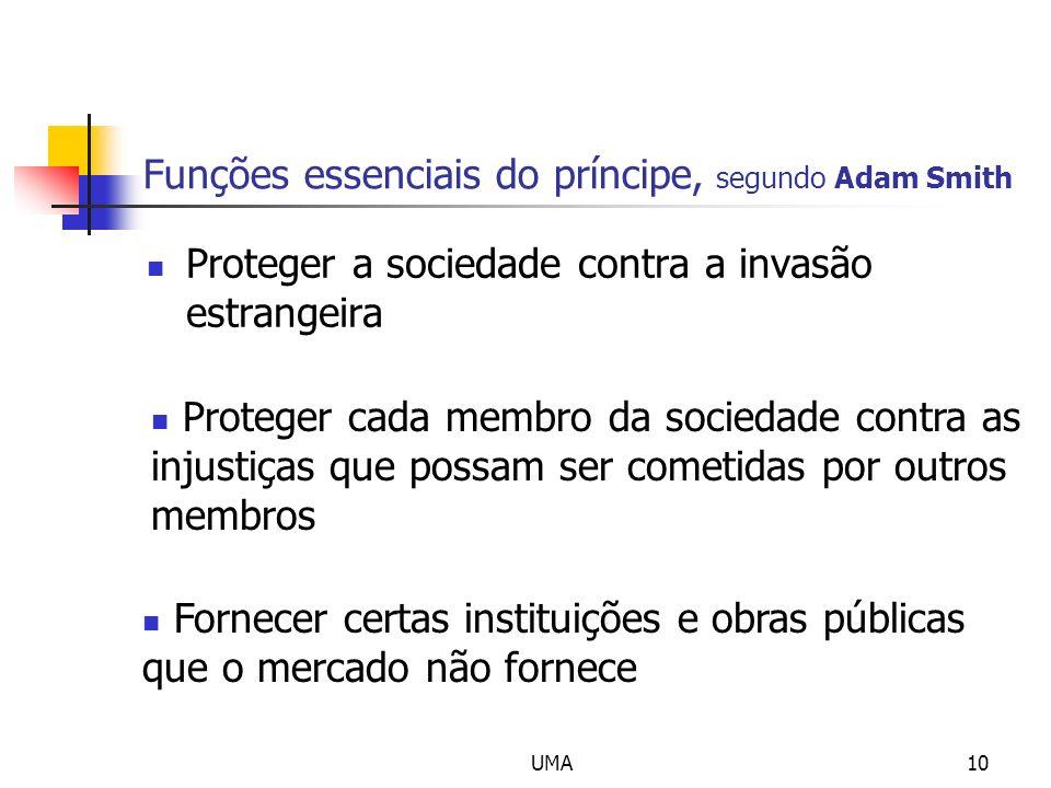 UMA10 Funções essenciais do príncipe, segundo Adam Smith Proteger a sociedade contra a invasão estrangeira Proteger cada membro da sociedade contra as