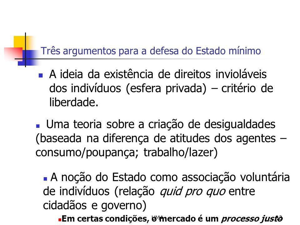 UMA13 Três argumentos para a defesa do Estado mínimo A ideia da existência de direitos invioláveis dos indivíduos (esfera privada) – critério de liber