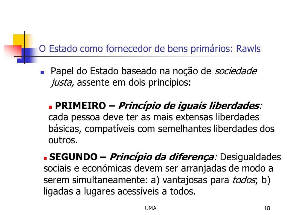 UMA18 O Estado como fornecedor de bens primários: Rawls Papel do Estado baseado na noção de sociedade justa, assente em dois princípios: PRIMEIRO – Pr