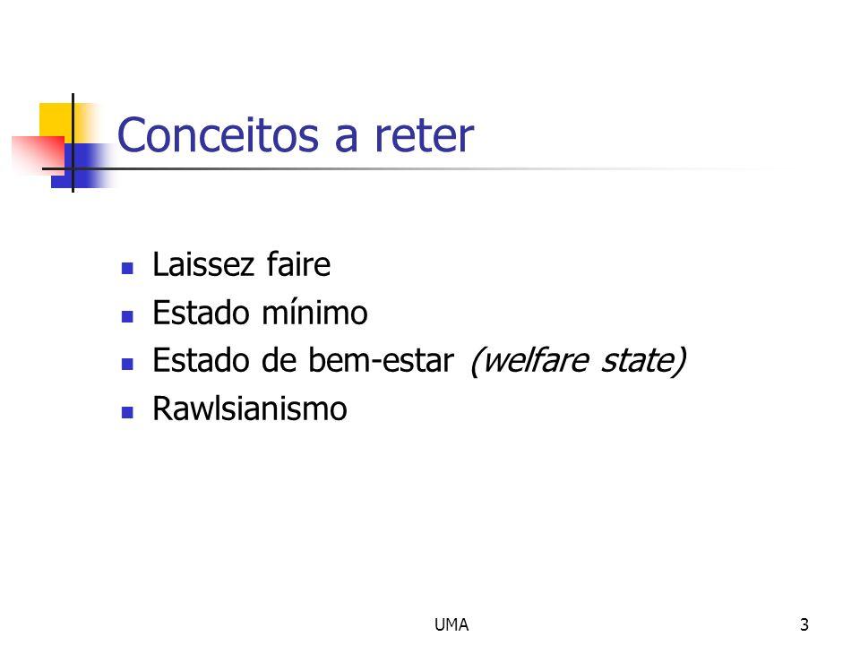 UMA3 Conceitos a reter Laissez faire Estado mínimo Estado de bem-estar (welfare state) Rawlsianismo