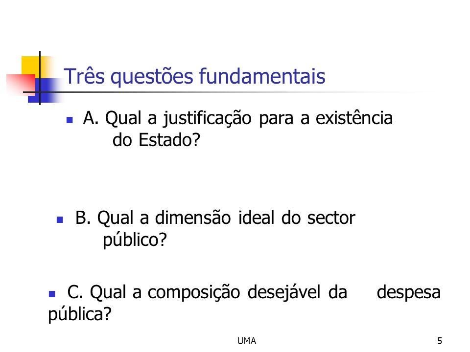 UMA5 Três questões fundamentais A. Qual a justificação para a existência do Estado? B. Qual a dimensão ideal do sector público? C. Qual a composição d