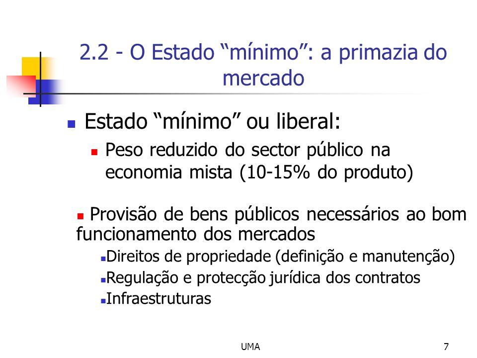 UMA7 2.2 - O Estado mínimo: a primazia do mercado Estado mínimo ou liberal: Peso reduzido do sector público na economia mista (10-15% do produto) Prov