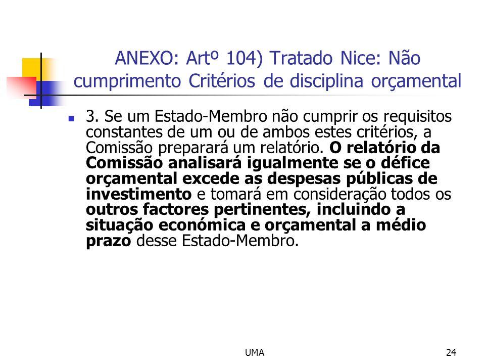UMA24 ANEXO: Artº 104) Tratado Nice: Não cumprimento Critérios de disciplina orçamental 3.
