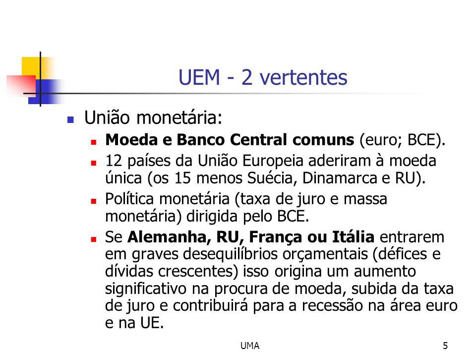UMA5 UEM - 2 vertentes União monetária: Moeda e Banco Central comuns (euro; BCE).