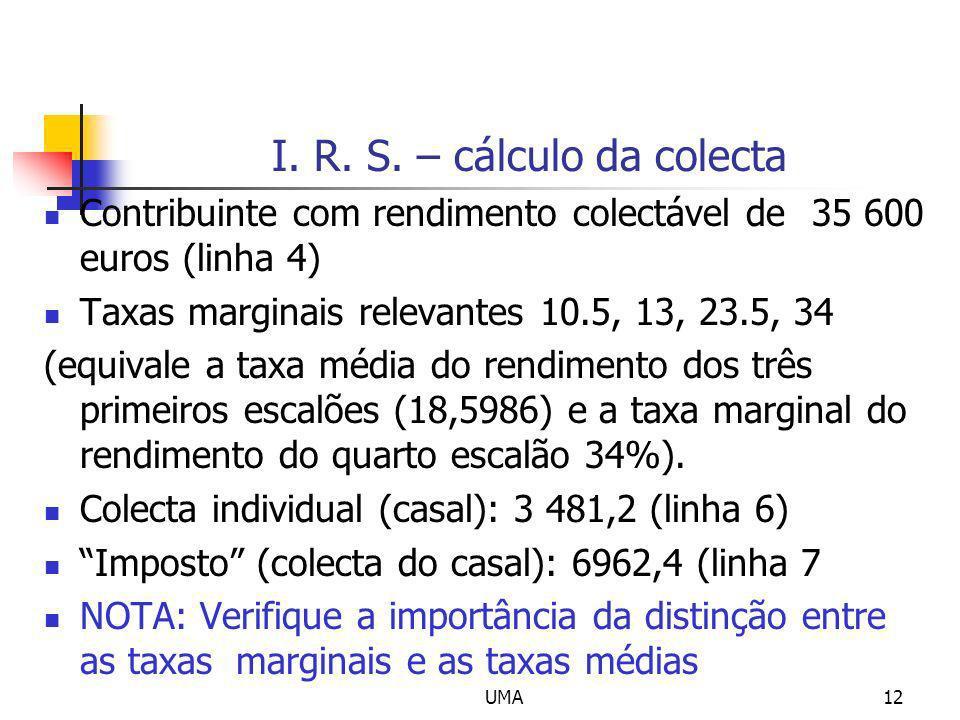 UMA12 I. R. S. – cálculo da colecta Contribuinte com rendimento colectável de 35 600 euros (linha 4) Taxas marginais relevantes 10.5, 13, 23.5, 34 (eq