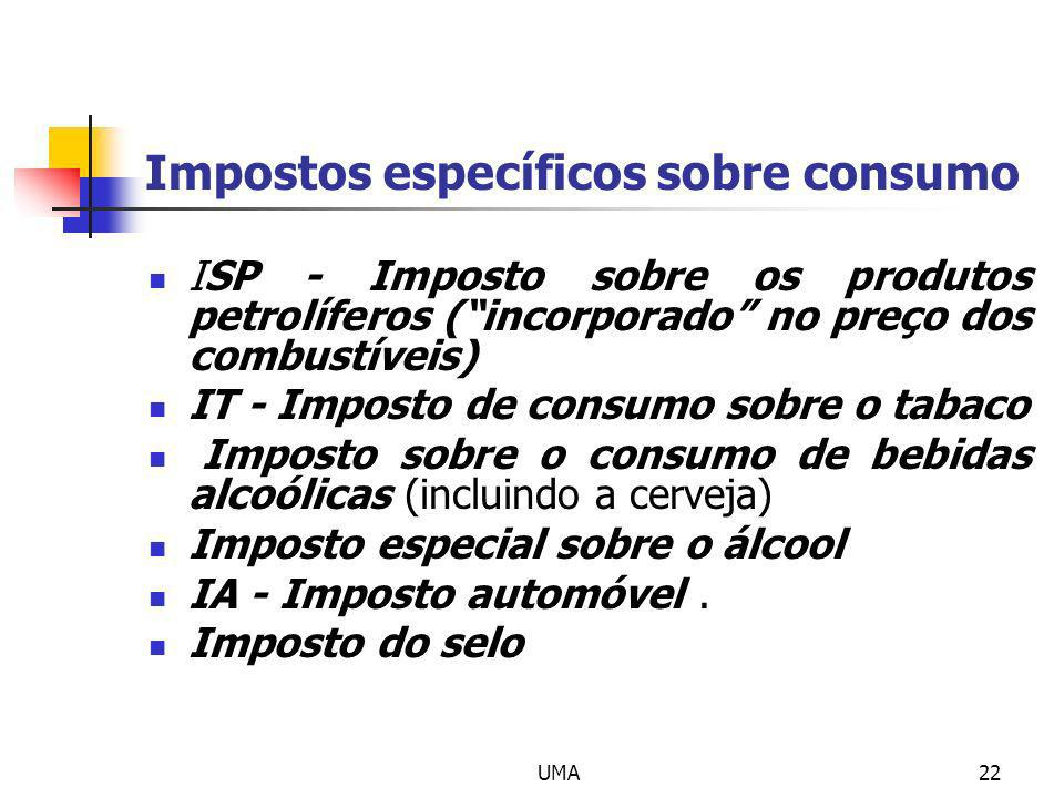 UMA22 Impostos específicos sobre consumo ISP - Imposto sobre os produtos petrolíferos (incorporado no preço dos combustíveis) IT - Imposto de consumo