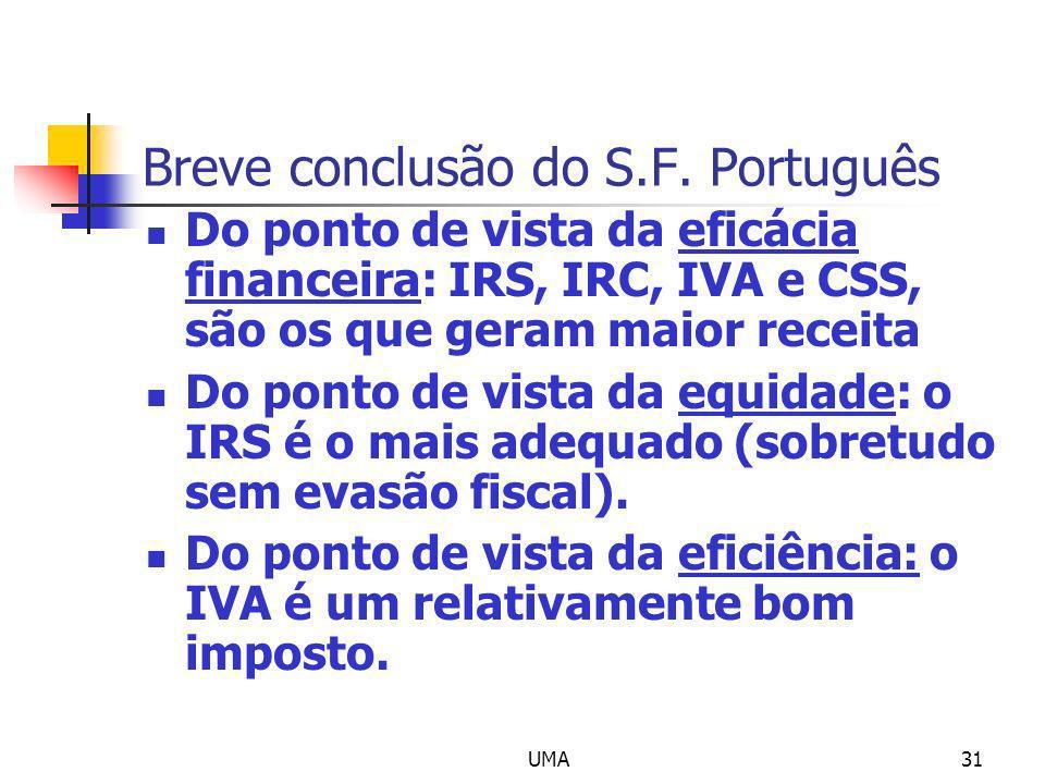 UMA31 Breve conclusão do S.F. Português Do ponto de vista da eficácia financeira: IRS, IRC, IVA e CSS, são os que geram maior receita Do ponto de vist