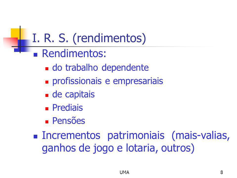 UMA8 I. R. S. (rendimentos) Rendimentos: do trabalho dependente profissionais e empresariais de capitais Prediais Pensões Incrementos patrimoniais (ma