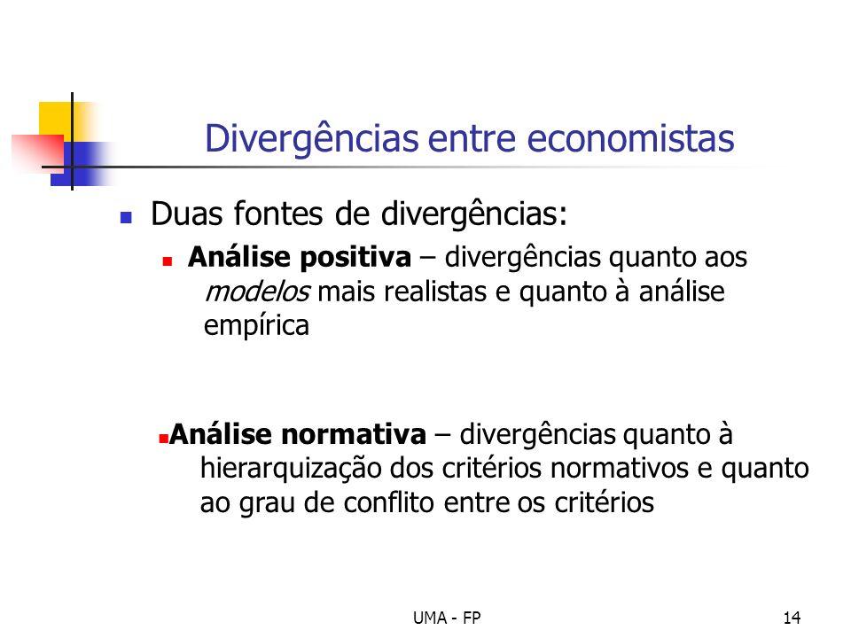 UMA - FP14 Divergências entre economistas Duas fontes de divergências: Análise positiva – divergências quanto aos modelos mais realistas e quanto à an