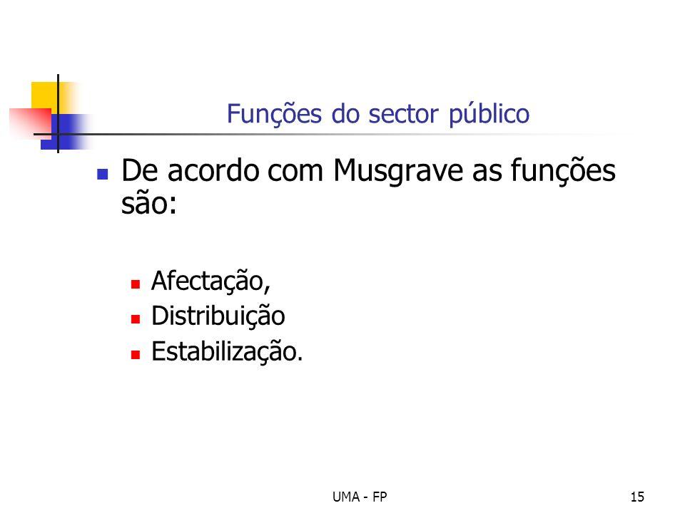 UMA - FP15 Funções do sector público De acordo com Musgrave as funções são: Afectação, Distribuição Estabilização.