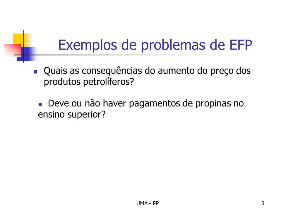 UMA - FP8 Exemplos de problemas de EFP Quais as consequências do aumento do preço dos produtos petrolíferos? Deve ou não haver pagamentos de propinas