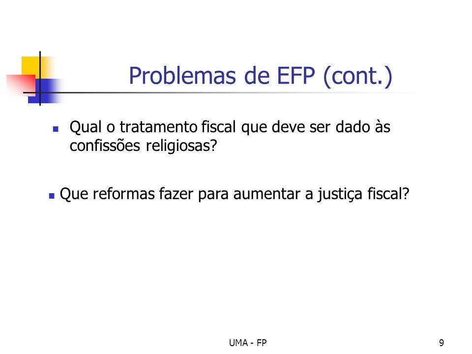 UMA - FP9 Problemas de EFP (cont.) Qual o tratamento fiscal que deve ser dado às confissões religiosas? Que reformas fazer para aumentar a justiça fis