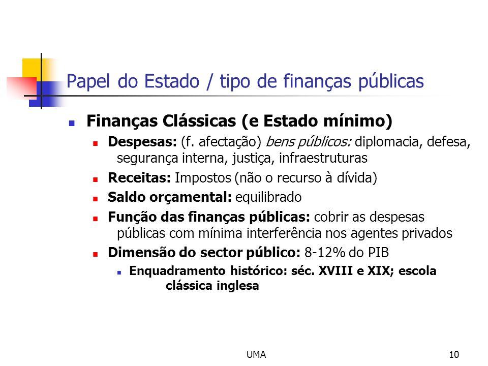 UMA10 Papel do Estado / tipo de finanças públicas Finanças Clássicas (e Estado mínimo) Despesas: (f. afectação) bens públicos: diplomacia, defesa, seg