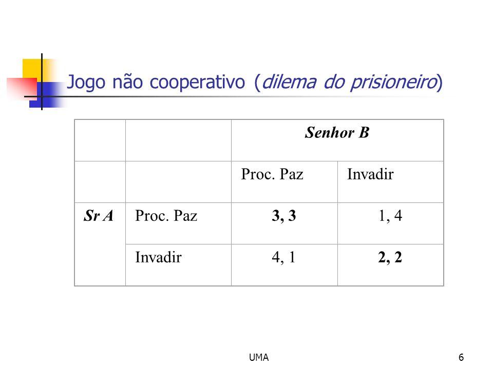 UMA6 Jogo não cooperativo (dilema do prisioneiro) Senhor B Proc. PazInvadir Sr AProc. Paz3, 31, 4 Invadir4, 12, 2