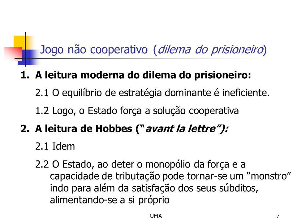 UMA7 Jogo não cooperativo (dilema do prisioneiro) 1.A leitura moderna do dilema do prisioneiro: 2.1 O equilíbrio de estratégia dominante é ineficiente