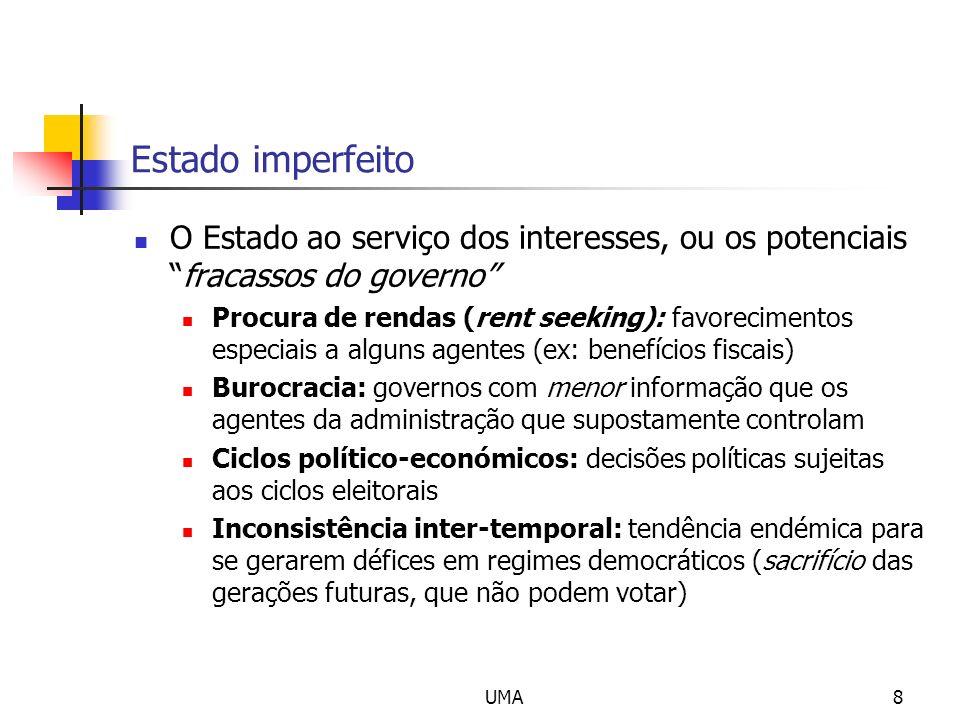 UMA9 Papel do Estado / tipo de finanças públicas Concepção de EstadoAbordagem das Finanças Públicas Estado MínimoFinanças Clássicas Estado de Bem EstarFinanças Intervencionistas Estado ImperfeitoConstitucionalismo Financeiro Estado (abordagem normativa e positiva) Finanças Modernas