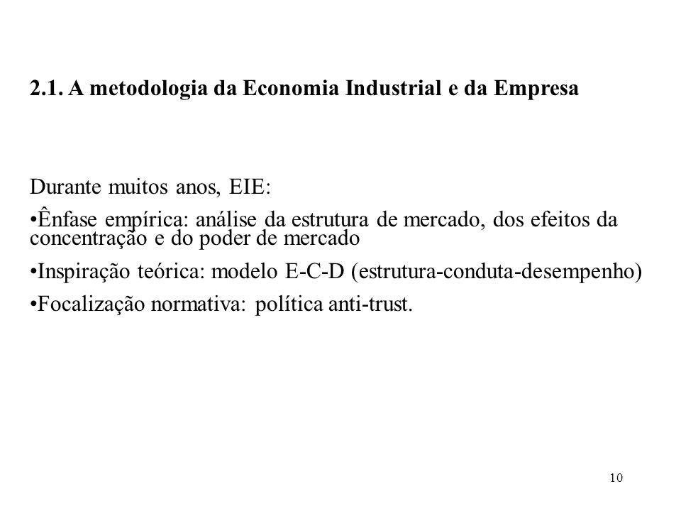 10 2.1. A metodologia da Economia Industrial e da Empresa Durante muitos anos, EIE: Ênfase empírica: análise da estrutura de mercado, dos efeitos da c