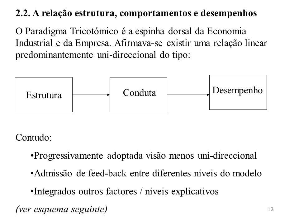 12 2.2. A relação estrutura, comportamentos e desempenhos O Paradigma Tricotómico é a espinha dorsal da Economia Industrial e da Empresa. Afirmava-se