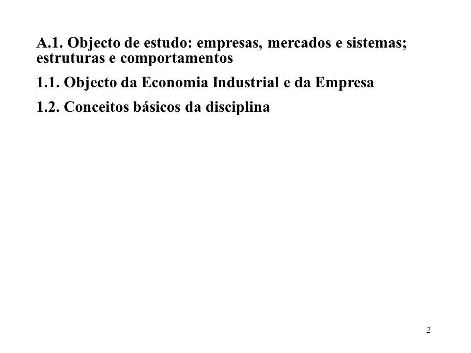 2 A.1. Objecto de estudo: empresas, mercados e sistemas; estruturas e comportamentos 1.1. Objecto da Economia Industrial e da Empresa 1.2. Conceitos b