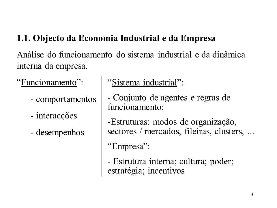 3 1.1. Objecto da Economia Industrial e da Empresa Análise do funcionamento do sistema industrial e da dinâmica interna da empresa. Funcionamento: - c